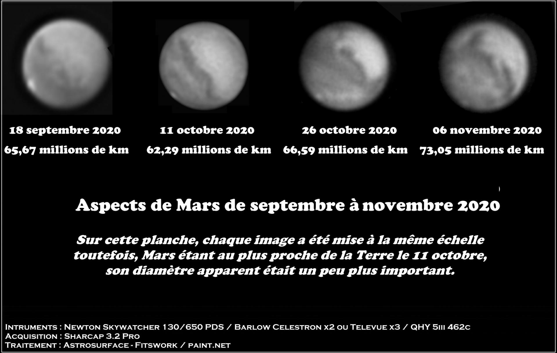 Mars sept a novembre 2020